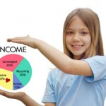 Multiple Income Streams made Simple so even a Kid can understand it